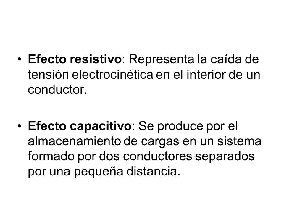 Efecto resistivo: Representa la caída de tensión electrocinética en el interior de un conductor.