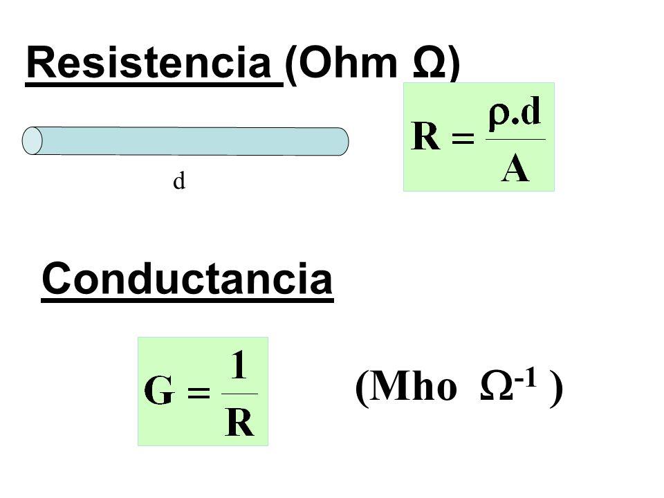 Resistencia (Ohm Ω) d Conductancia (Mho -1 )