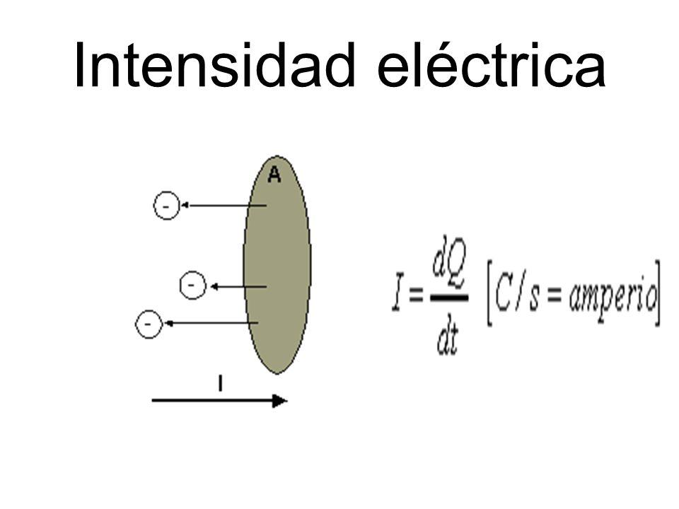 Intensidad eléctrica