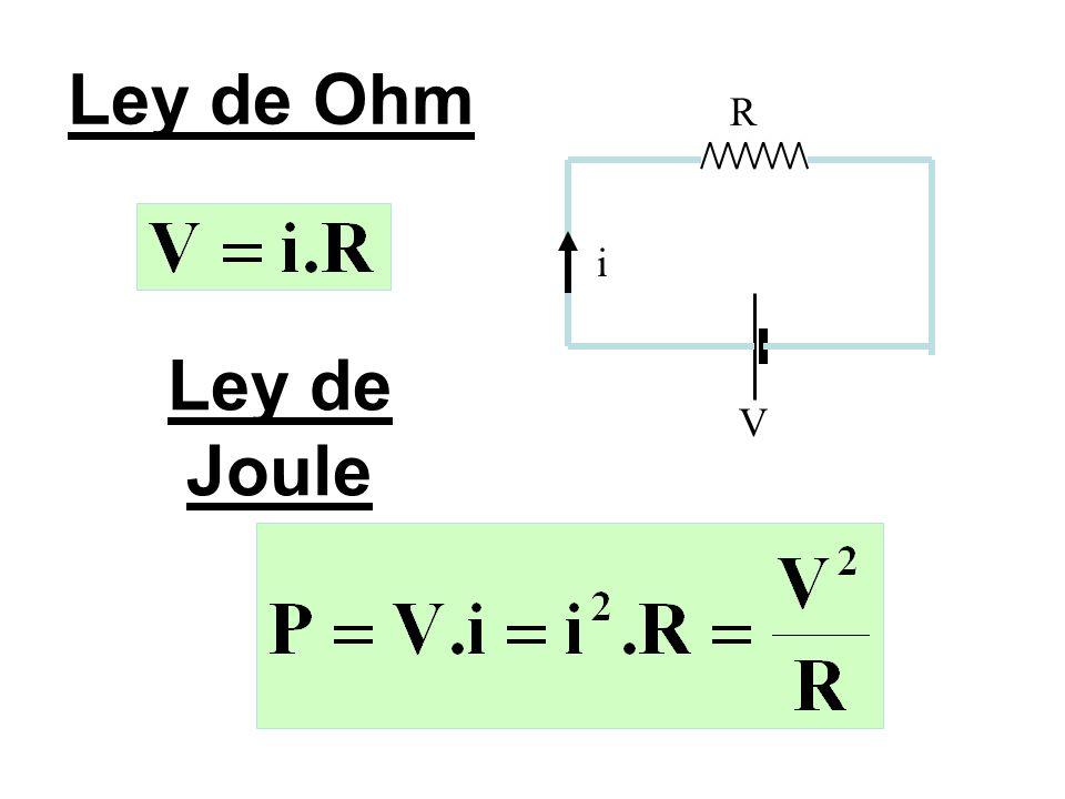 Ley de Ohm R i Ley de Joule V