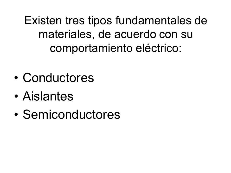 Conductores Aislantes Semiconductores