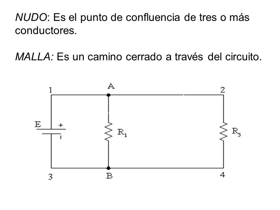 NUDO: Es el punto de confluencia de tres o más conductores