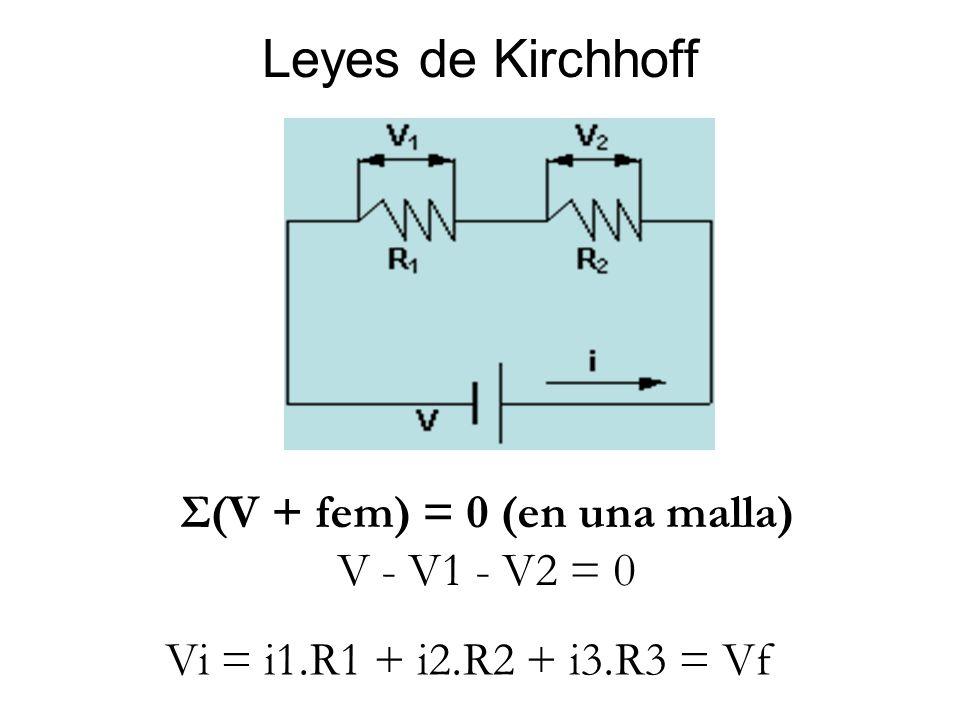 Σ(V + fem) = 0 (en una malla)