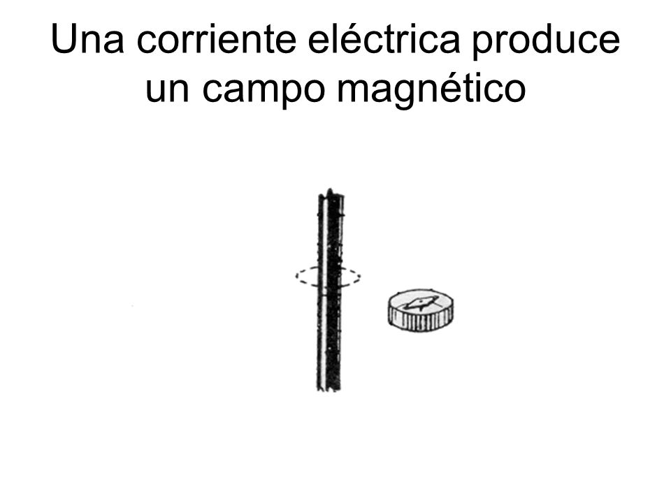 Una corriente eléctrica produce un campo magnético