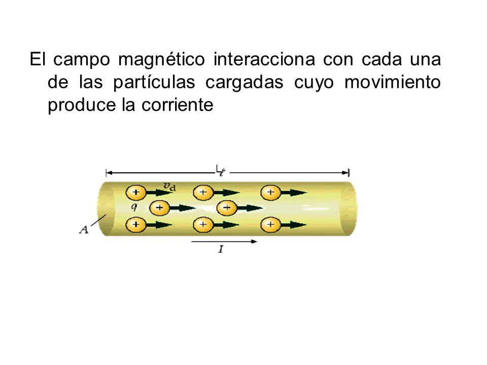 El campo magnético interacciona con cada una de las partículas cargadas cuyo movimiento produce la corriente