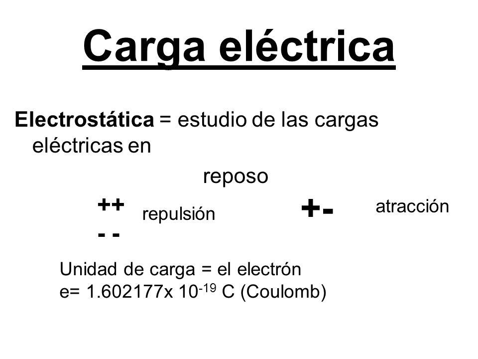 Carga eléctrica +- ++ - -
