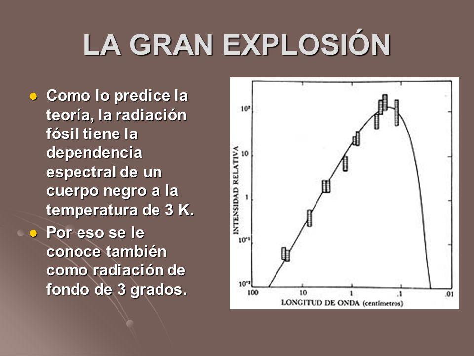 LA GRAN EXPLOSIÓN Como lo predice la teoría, la radiación fósil tiene la dependencia espectral de un cuerpo negro a la temperatura de 3 K.