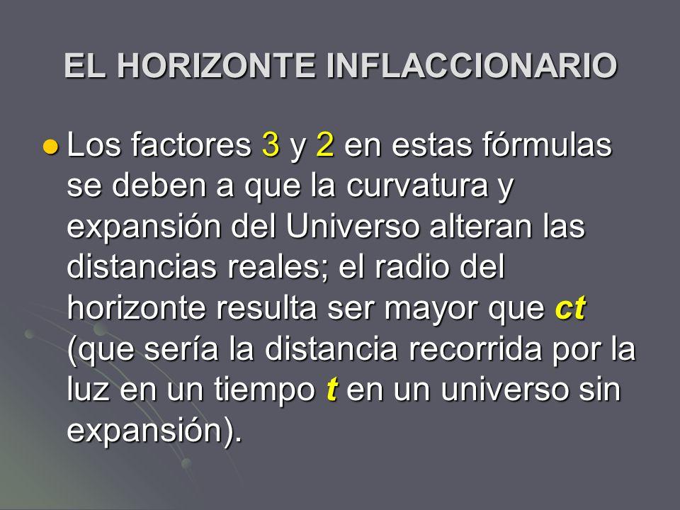 EL HORIZONTE INFLACCIONARIO