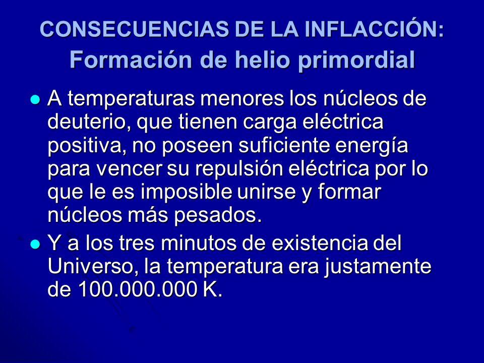 CONSECUENCIAS DE LA INFLACCIÓN: Formación de helio primordial