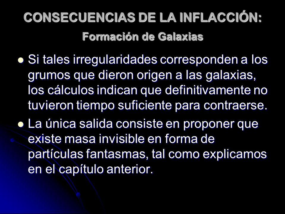 CONSECUENCIAS DE LA INFLACCIÓN: Formación de Galaxias