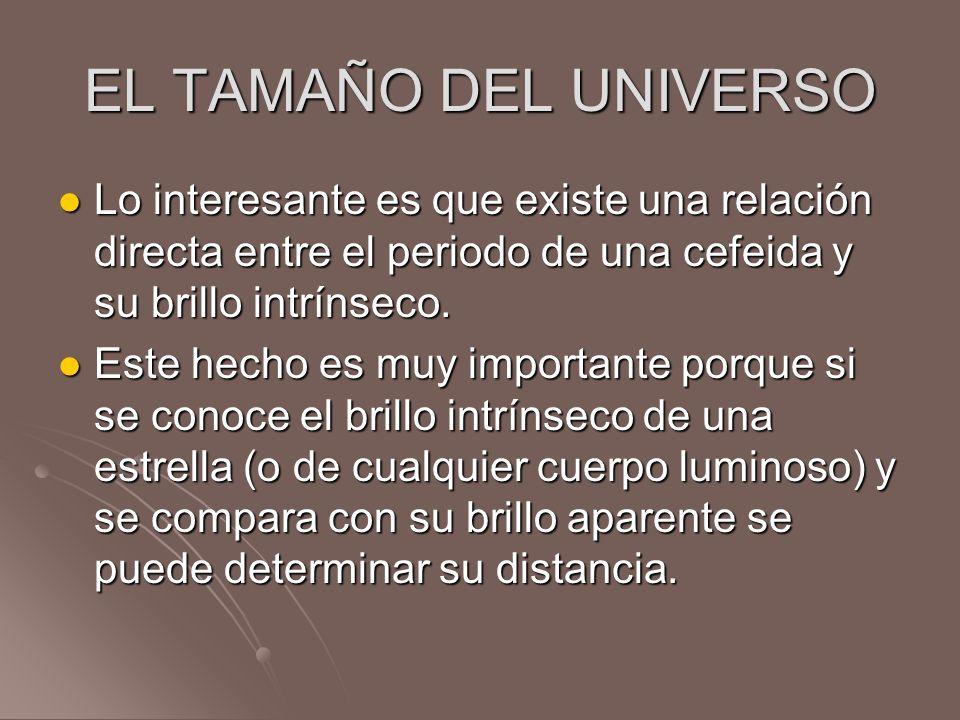 EL TAMAÑO DEL UNIVERSO Lo interesante es que existe una relación directa entre el periodo de una cefeida y su brillo intrínseco.