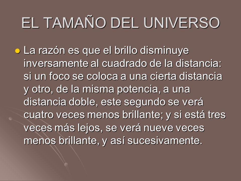 EL TAMAÑO DEL UNIVERSO