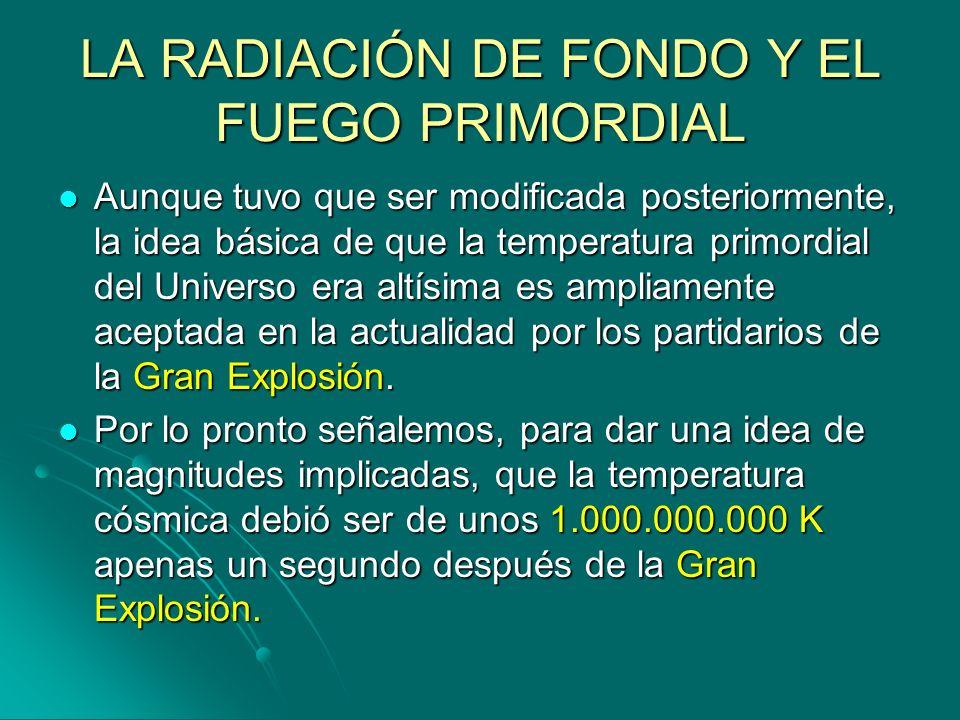 LA RADIACIÓN DE FONDO Y EL FUEGO PRIMORDIAL
