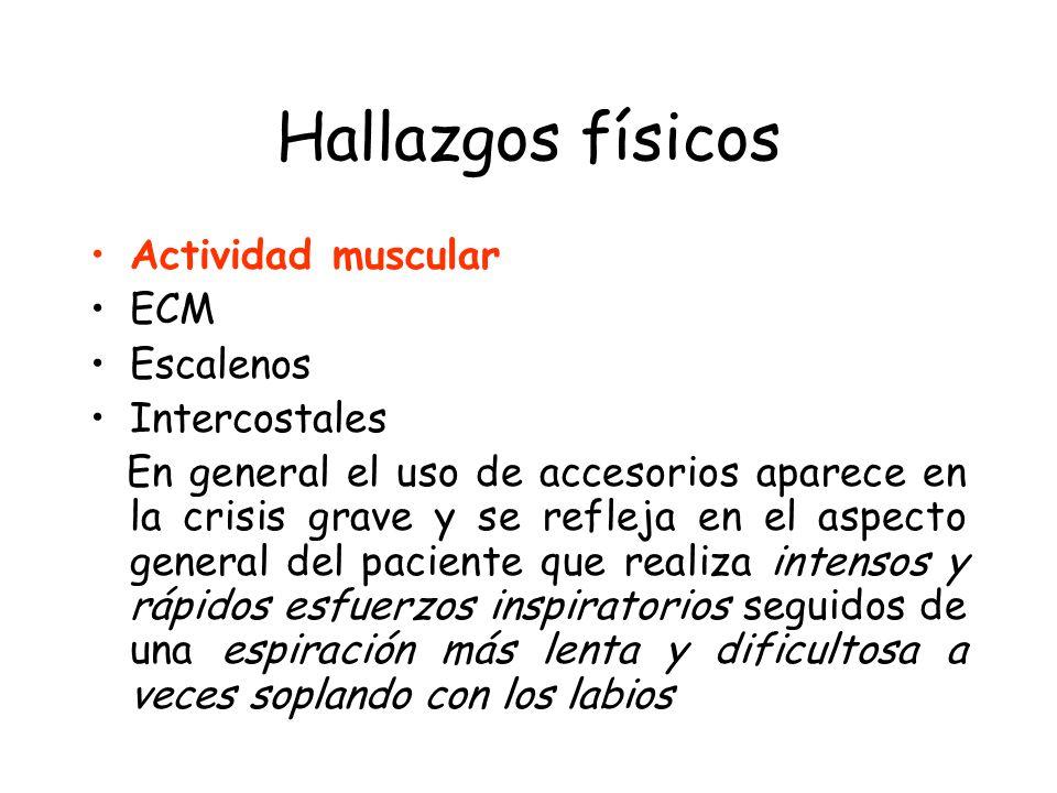 Hallazgos físicos Actividad muscular ECM Escalenos Intercostales
