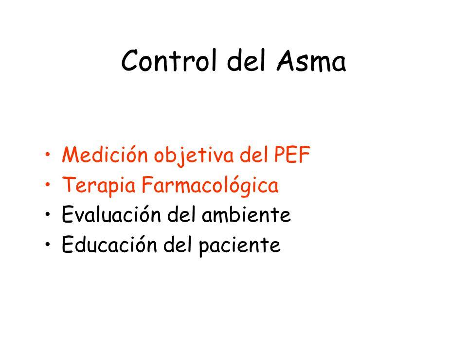 Control del Asma Medición objetiva del PEF Terapia Farmacológica
