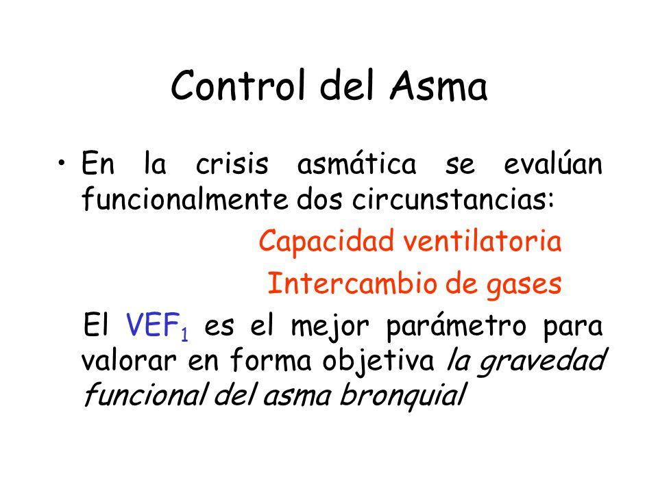 Control del Asma En la crisis asmática se evalúan funcionalmente dos circunstancias: Capacidad ventilatoria.