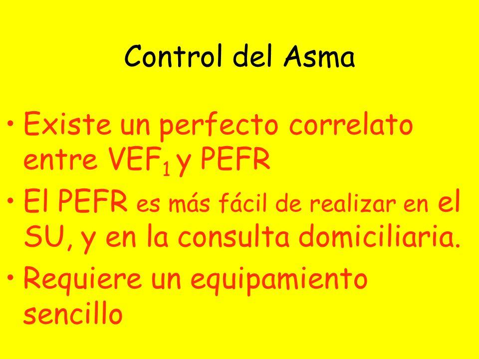 Control del Asma Existe un perfecto correlato entre VEF1 y PEFR. El PEFR es más fácil de realizar en el SU, y en la consulta domiciliaria.
