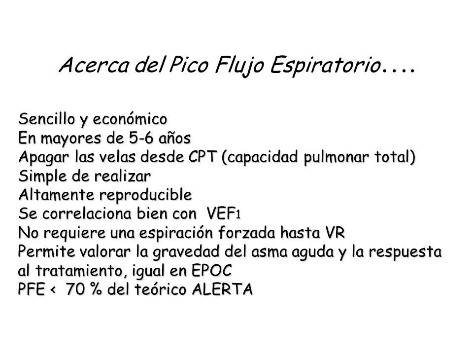 Acerca del Pico Flujo Espiratorio….