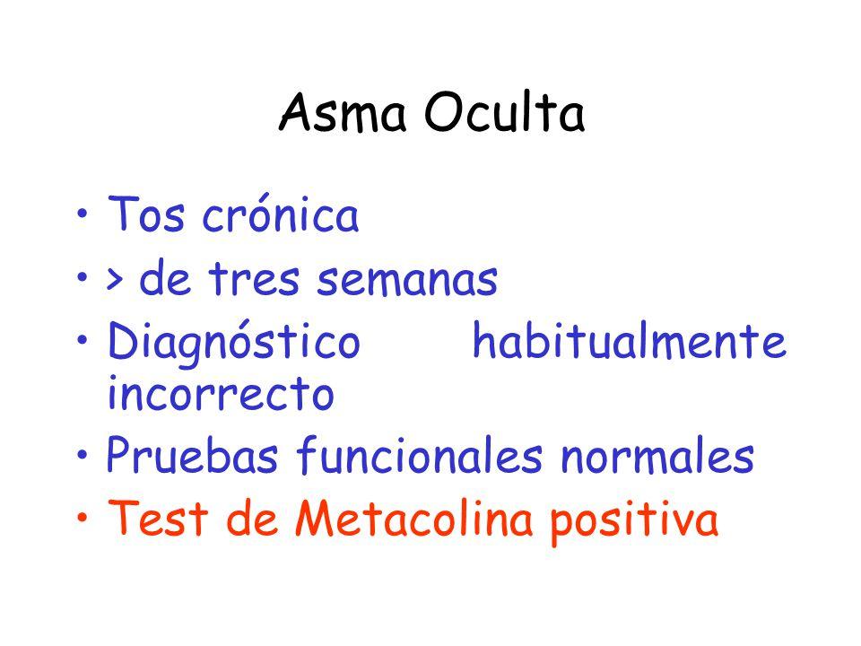 Asma Oculta Tos crónica > de tres semanas