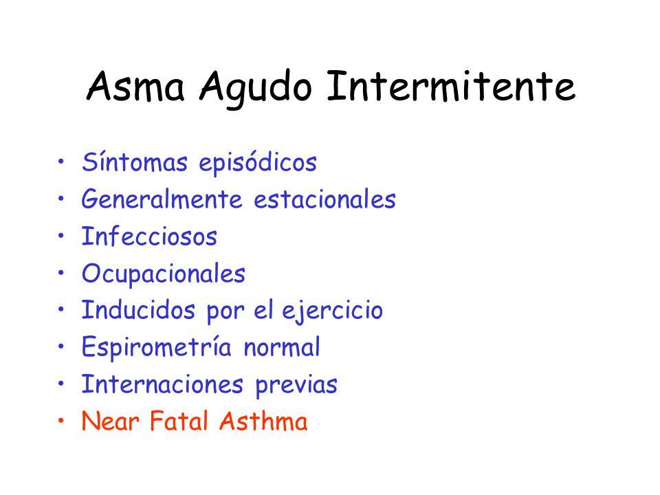 Asma Agudo Intermitente