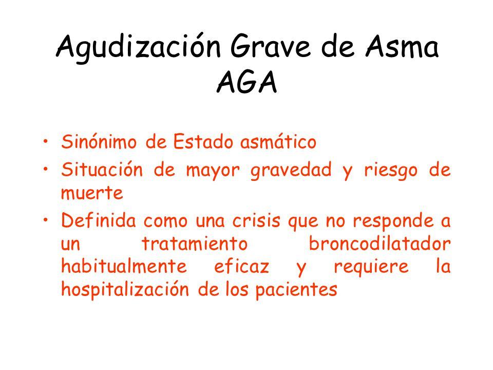 Agudización Grave de Asma AGA