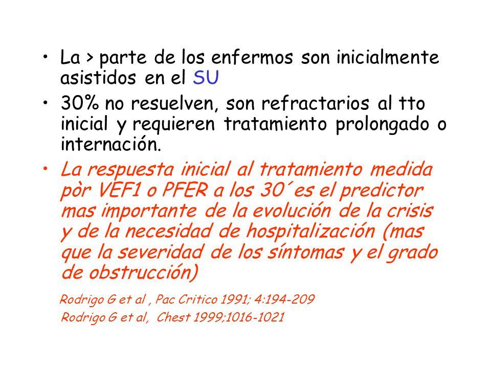 La > parte de los enfermos son inicialmente asistidos en el SU