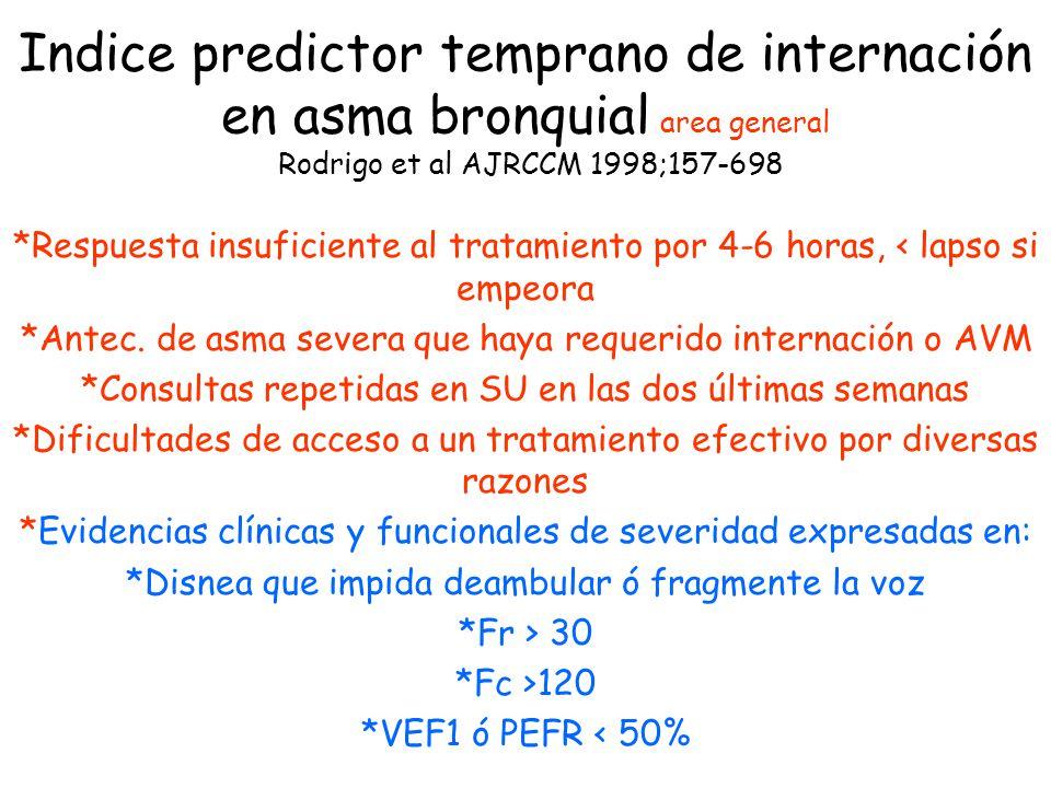 Indice predictor temprano de internación en asma bronquial area general Rodrigo et al AJRCCM 1998;157-698