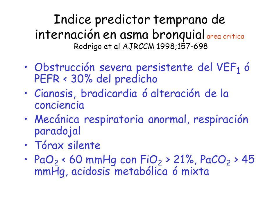 Indice predictor temprano de internación en asma bronquial area critica Rodrigo et al AJRCCM 1998;157-698