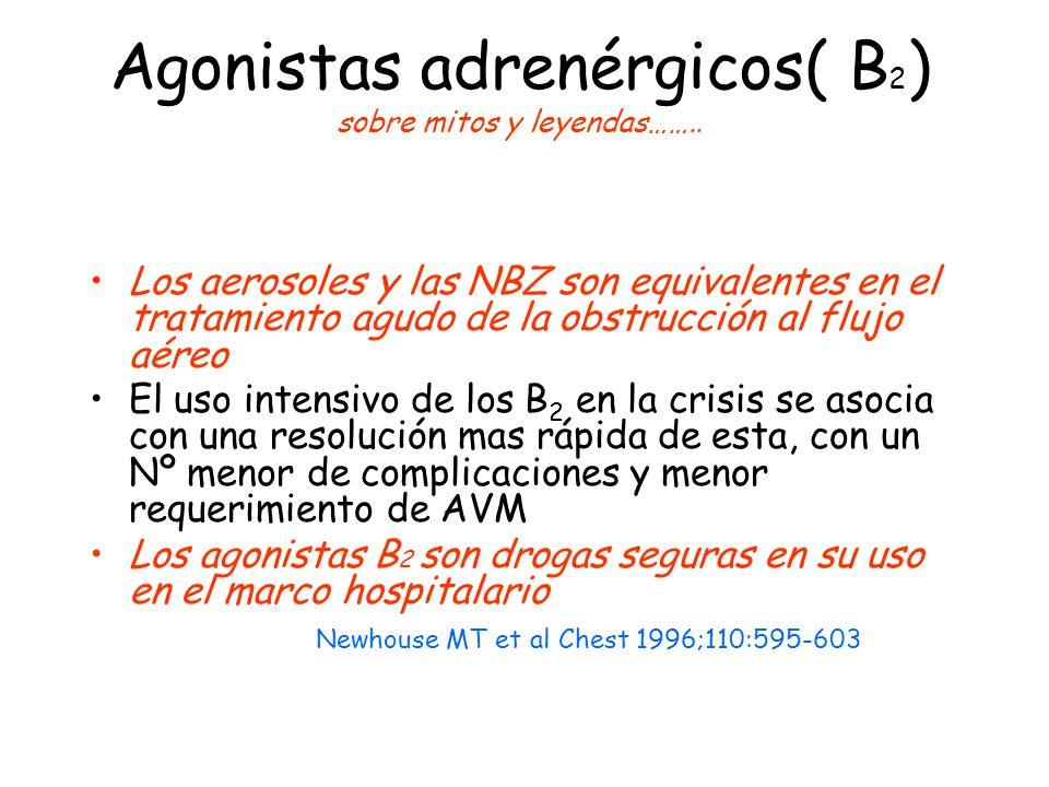 Agonistas adrenérgicos( B2) sobre mitos y leyendas……..