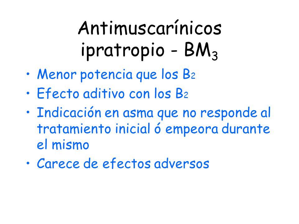 Antimuscarínicos ipratropio - BM3