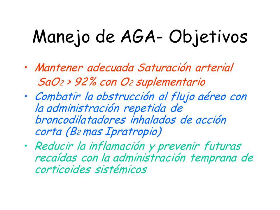 Manejo de AGA- Objetivos