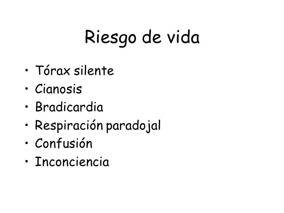 Riesgo de vida Tórax silente Cianosis Bradicardia