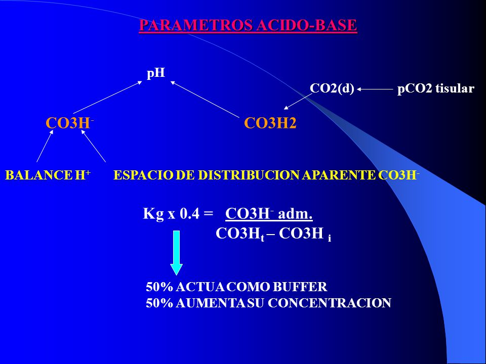 PARAMETROS ACIDO-BASE