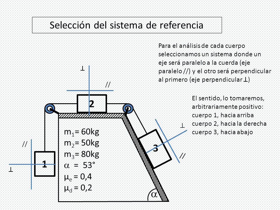 Selección del sistema de referencia