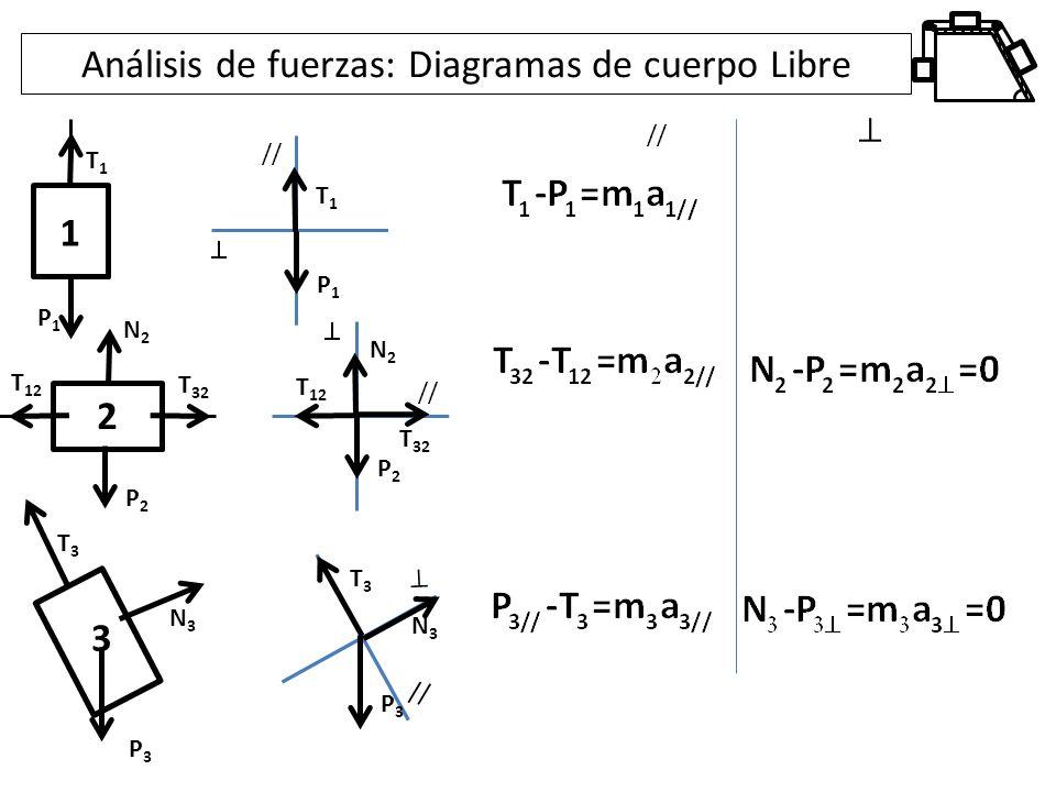 Análisis de fuerzas: Diagramas de cuerpo Libre