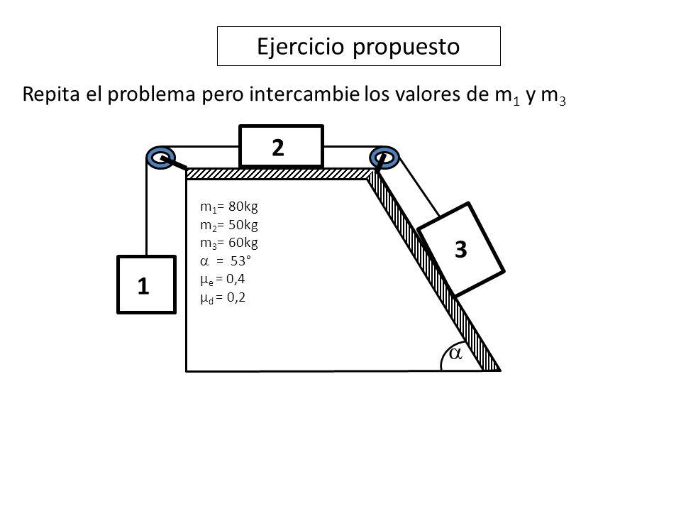 Ejercicio propuesto Repita el problema pero intercambie los valores de m1 y m3. 1. 3. 2.  m1= 80kg.