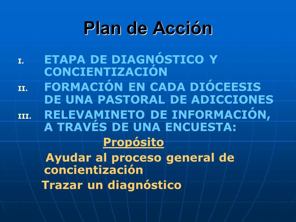 Plan de Acción ETAPA DE DIAGNÓSTICO Y CONCIENTIZACIÓN