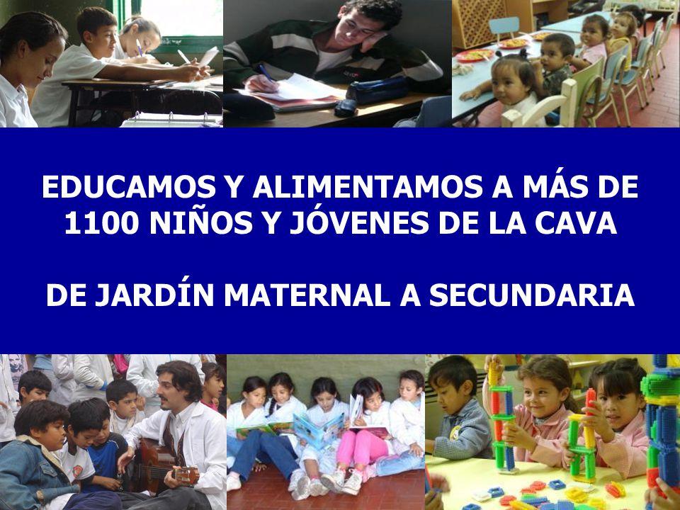 EDUCAMOS Y ALIMENTAMOS A MÁS DE 1100 NIÑOS Y JÓVENES DE LA CAVA