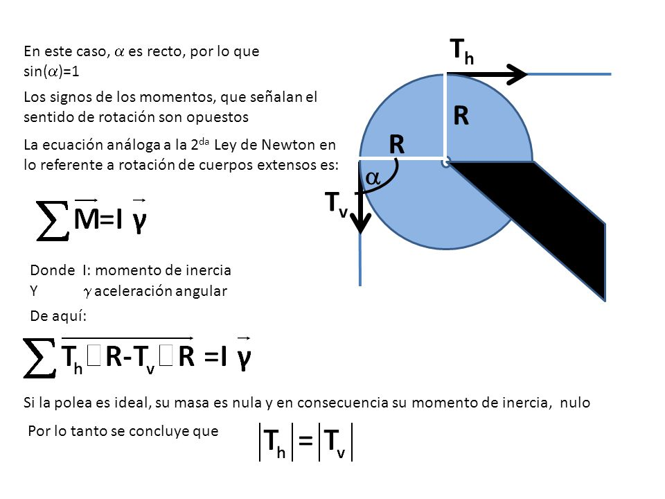Th R R Tv  En este caso,  es recto, por lo que sin()=1