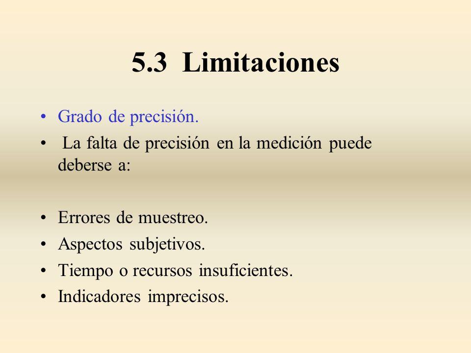 5.3 Limitaciones Grado de precisión.