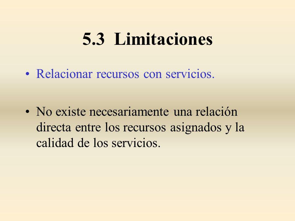 5.3 Limitaciones Relacionar recursos con servicios.