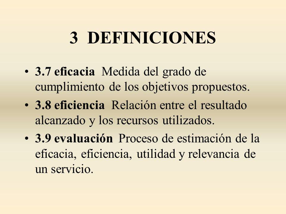 3 DEFINICIONES 3.7 eficacia Medida del grado de cumplimiento de los objetivos propuestos.