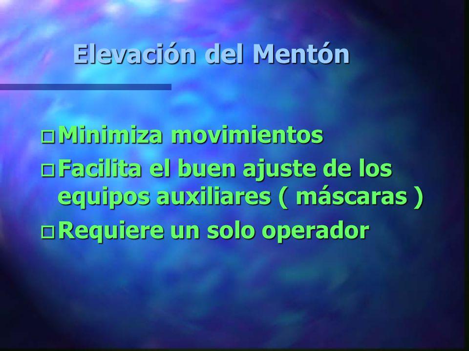 Elevación del Mentón Minimiza movimientos