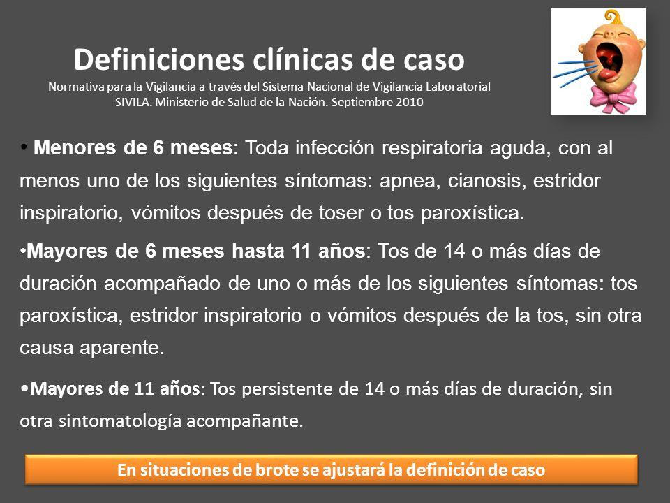Definiciones clínicas de caso