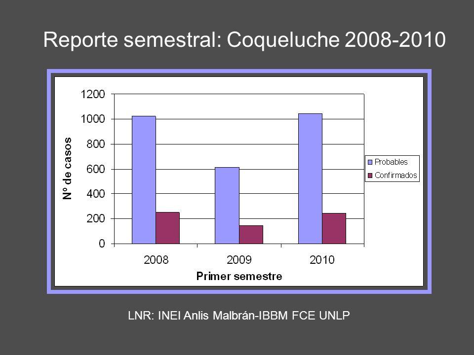 LNR: INEI Anlis Malbrán-IBBM FCE UNLP