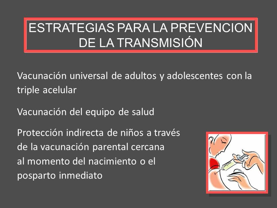 ESTRATEGIAS PARA LA PREVENCION DE LA TRANSMISIÓN