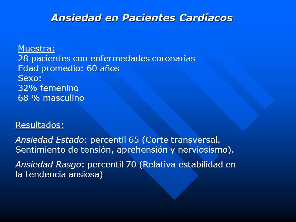 Ansiedad en Pacientes Cardíacos