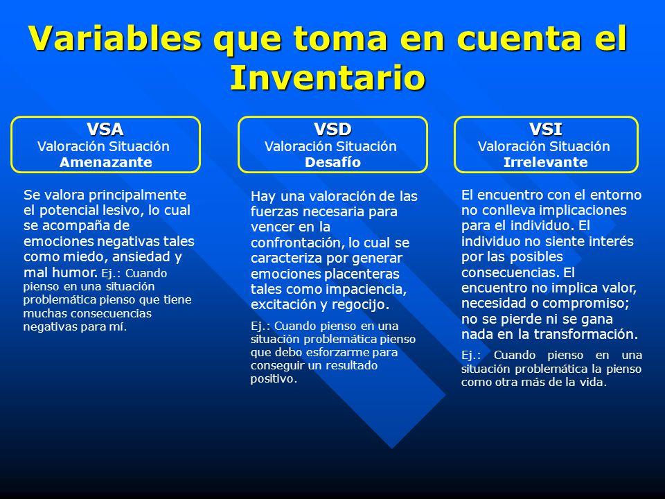 Variables que toma en cuenta el Inventario