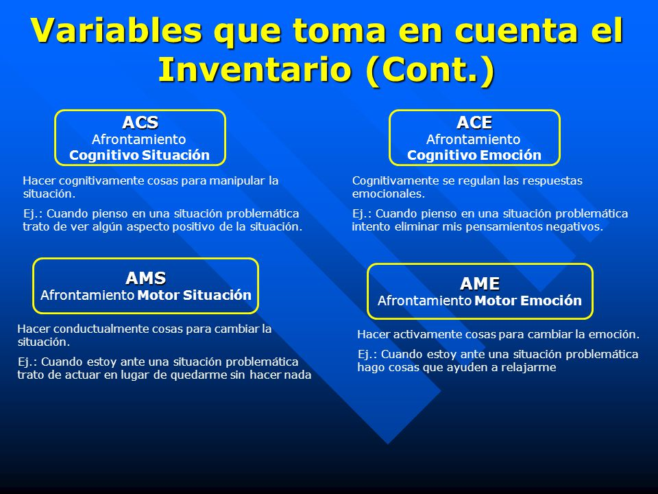 Variables que toma en cuenta el Inventario (Cont.)