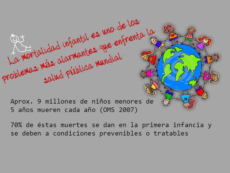 Aprox. 9 millones de niños menores de 5 años mueren cada año (OMS 2007)